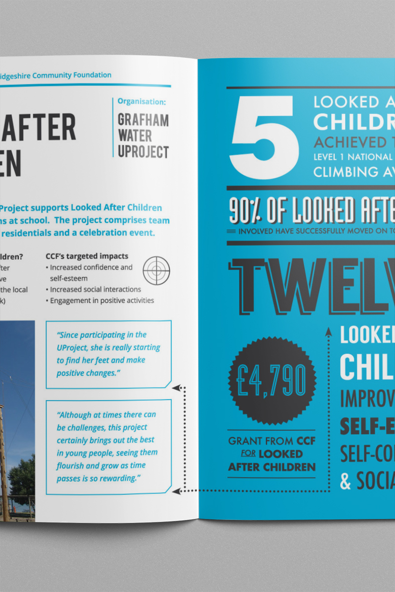 Graphic design - Cambridgeshire Community Foundation report design with simple typography in retro style
