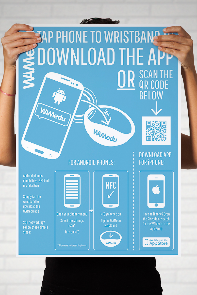 Proxly infographic poster instructions for NFC wristband