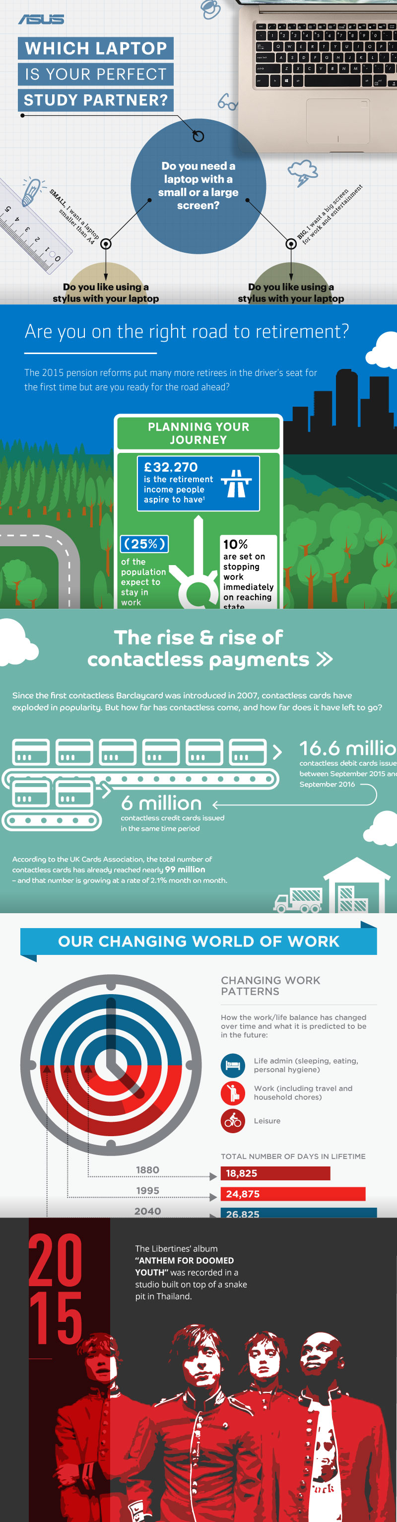 Infographic design Cambridge Qxdesign